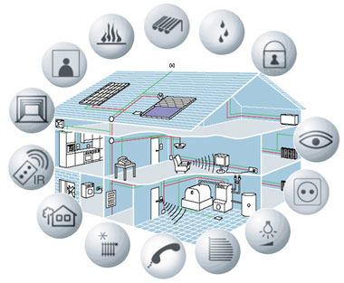 home automation domotica udine